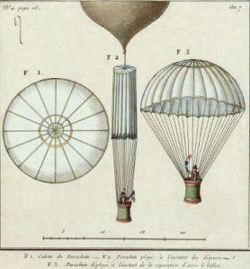 Il primo lancio del paracadute nella storia: modello paracadute