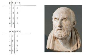 La logica degli antichi e la logica enunciativa Crisippo