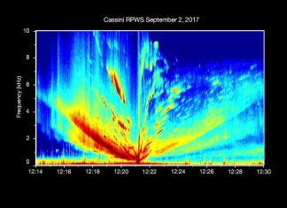 Il suono fra Saturno eEncelado