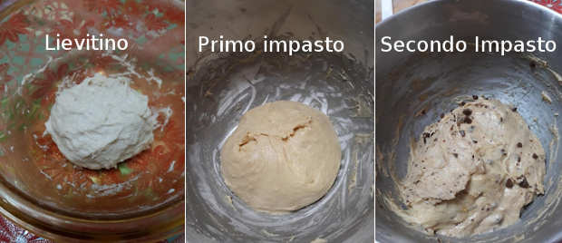 preparazione Panettone fatto in casa al cioccolato ricetta semplice