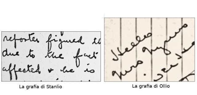 Le grafie di Stanlio e Ollio