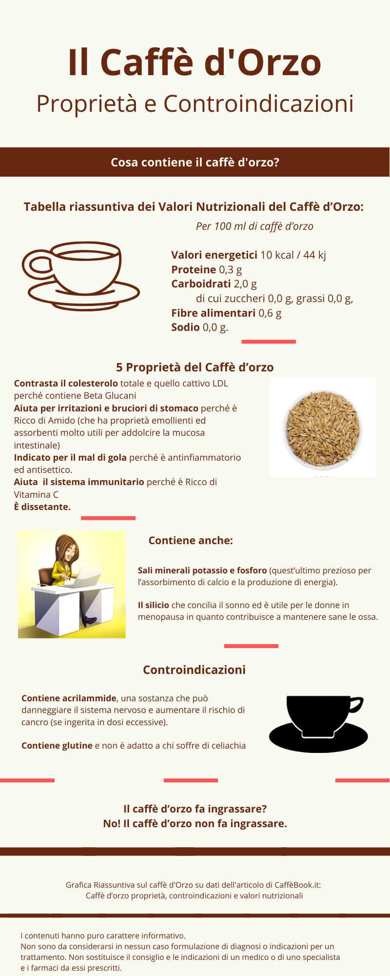 Grafica riassuntiva (infografica) Il Caffè d'orzo
