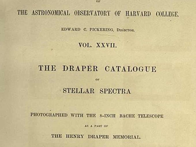 Il catalogo Draper
