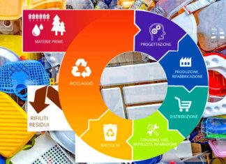 Economia circolare e il Coronavirus ha creato anche l'emergenza rifiuti