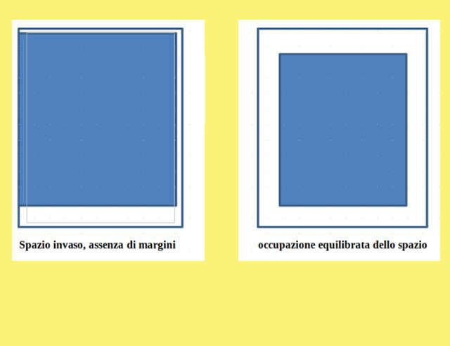 La scrittura durante e dopo il Covid19: Occupazione dello spazio nel foglio